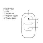 Widex_RC-DEX_Diagram
